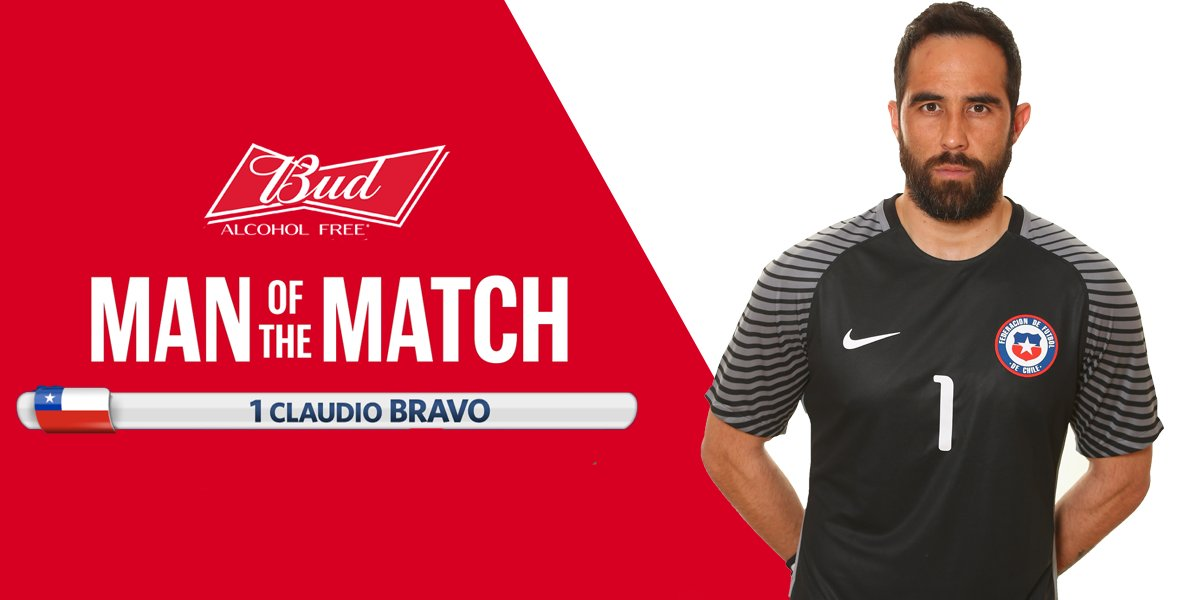 The #BUDMOTM is... Claudio Bravo! 🇨🇱🇨🇱🇨🇱  #PORCHI | #ConfedCup https:/...