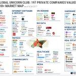 The Global Unicorn Club https://t.co/Ql2tQtQJlq #hwzsv