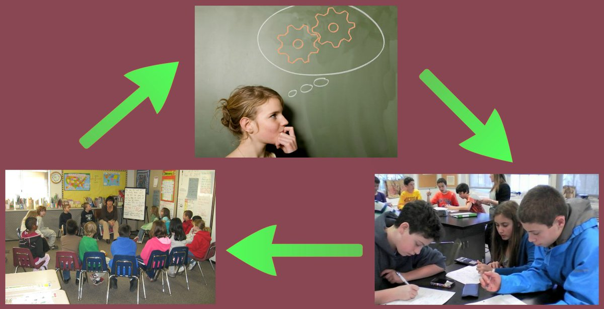 Metodologie Didattiche Innovative Flipped Classroom : Corso di perfezionamento dell università padova flipped