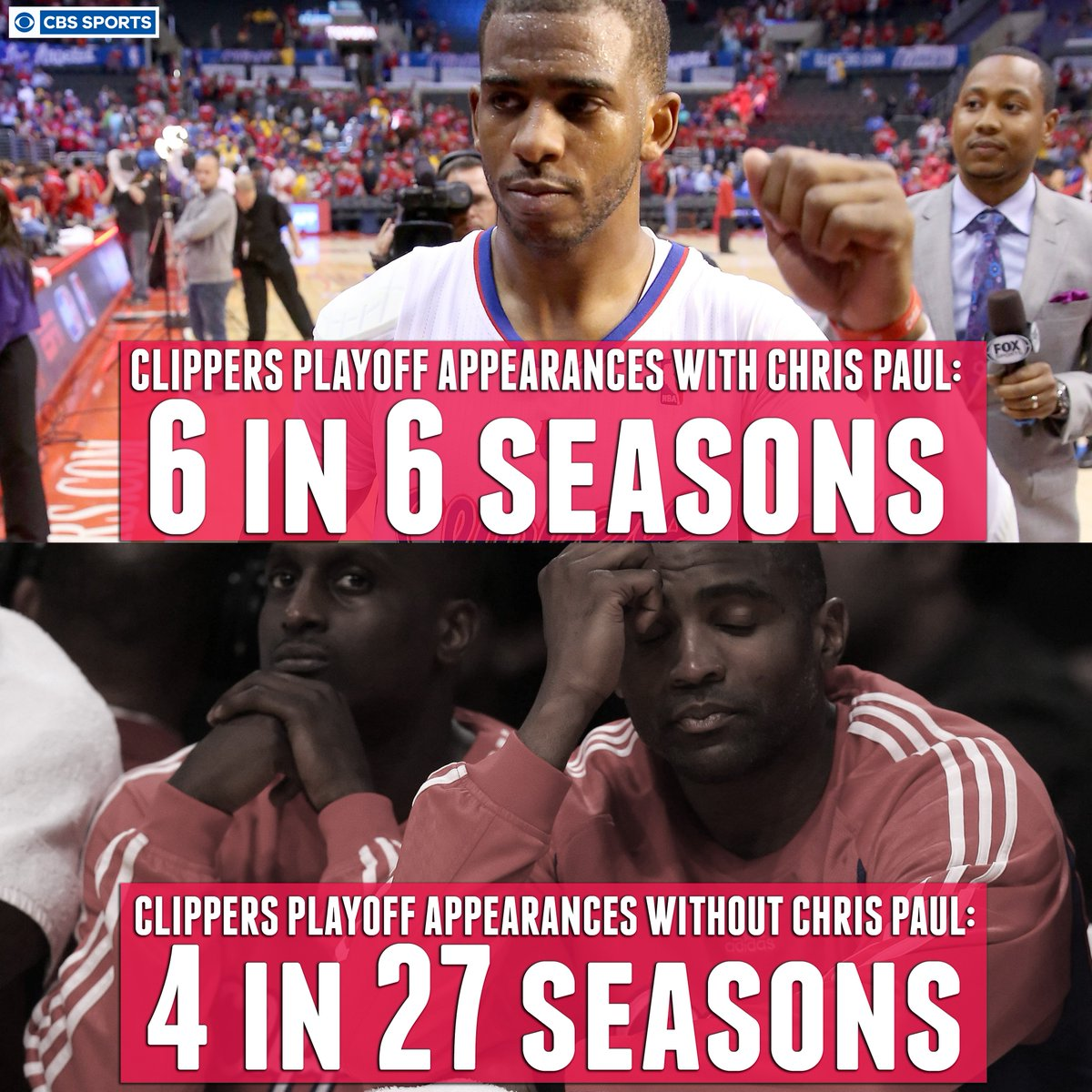 The Clippers were a different team before Chris Paul got there. https:...
