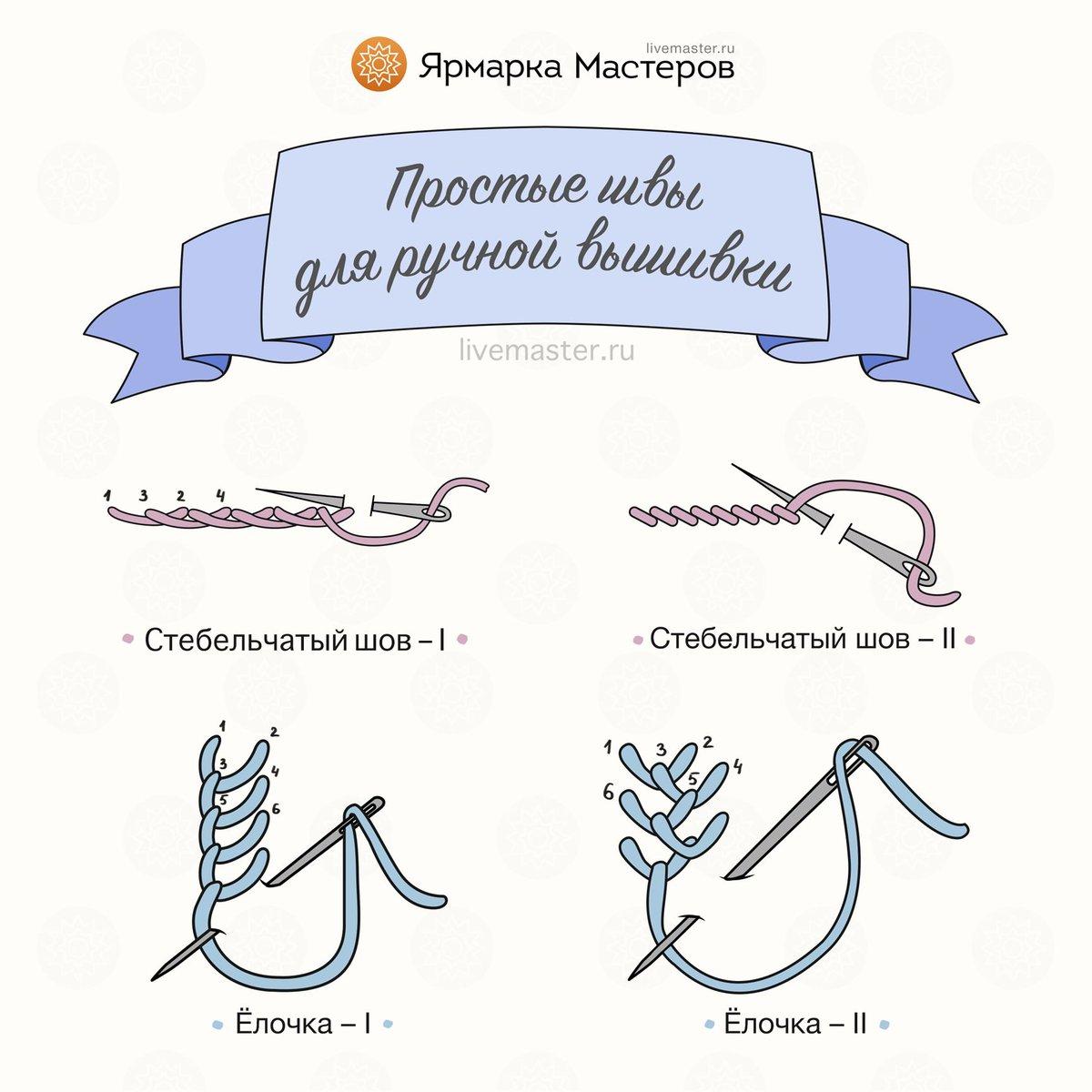 схемы для вышивки песик