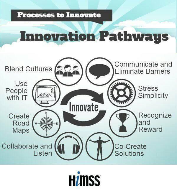 The #Innovation Pathways  #Leadership #GrowthHacking #makeyourownlane #defstar5 #Marketing #startups #SEO #SMM #SocialMedia #BigData #Mpgvip<br>http://pic.twitter.com/91OFGIoMD7