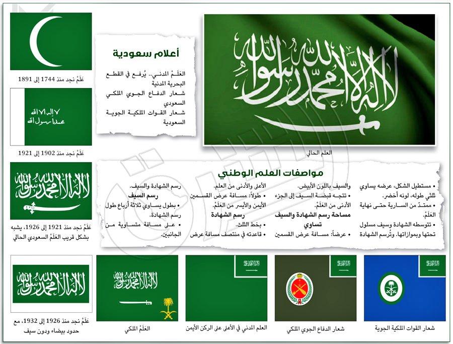 """تاريخ آل سعود on Twitter: """"العلم السعودي.. مجد لا يُنَكَّس…"""