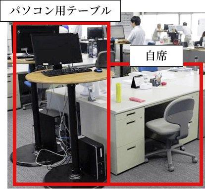 DDfDx4XXUAAbXwM 【企業】座ってパソコン作業は禁止 集中力を高める為にPCは立った姿勢で使おう アイリスオーヤマの働き方改革★2