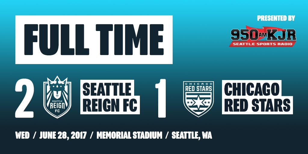 FULL TIME: Seattle Reign FC 2, Chicago Red Stars 1 Rapinoe's brace com...