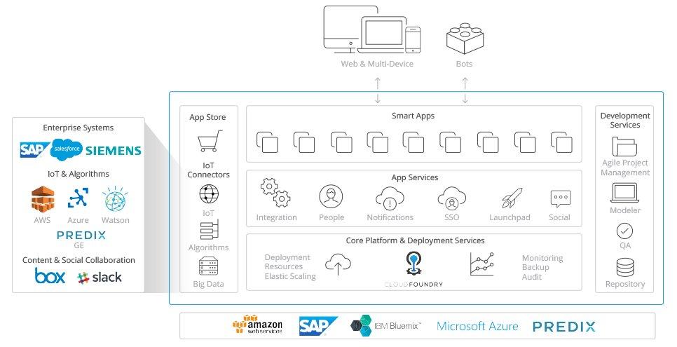 #How #Platforms Affect #IoT #Solution #Development via @DZone -  http:// buff.ly/2tjPuK7  &nbsp;  <br>http://pic.twitter.com/2VUWiMshKW