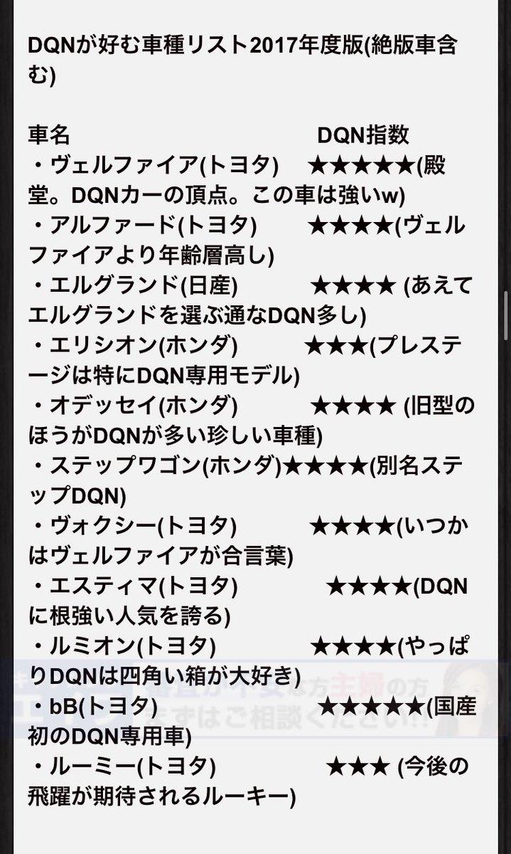 2017年度版 DQNが好む車種リフトが出てるぞ!!!!