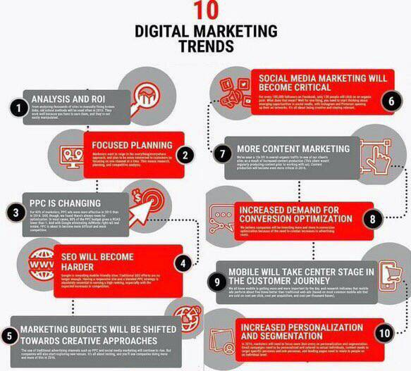Top 10 #DigitalMarketing Trends.!!  #Marketing #makeyourownlane #SEO #Branding  #SMM #Mpgvip #defstar5 #growthhacking #SEM #startup #smm<br>http://pic.twitter.com/MECPM584rg