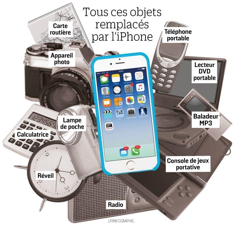 Ce que l'iPhone a changé en 10 ans, dans vos vies et dans la technolog...