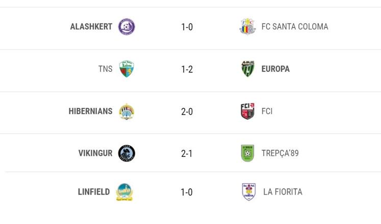 RESULTS #UCL first qualifying round first legs...  ℹ️👉https://t.co/mS...