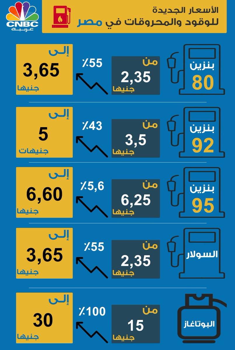 الأسعار الجديدة للوقود والمحروقات في #مصر  #البنزين  #وزير_البترول الم...