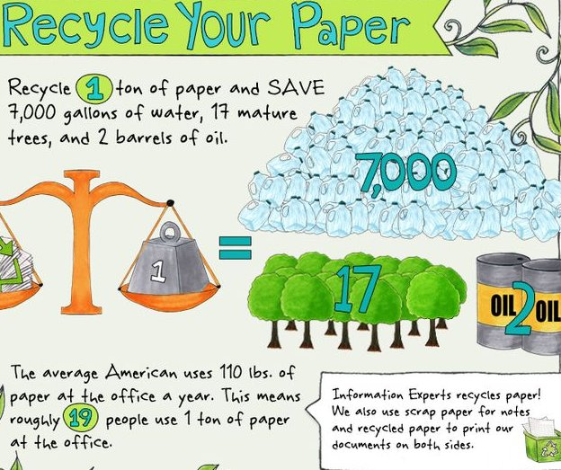 GO #paperless today! Super easy and makes such a difference!  #actonclimate #eco #ecofriendly #ecowarrior <br>http://pic.twitter.com/qlZ5hVYzMK