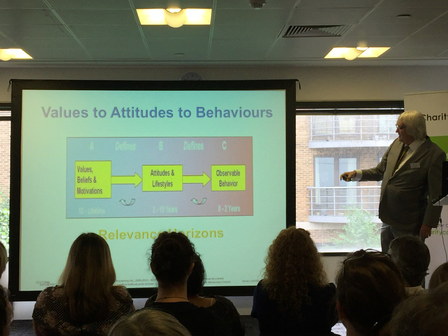 Pat Dade at #CCPsychComms on how values define attitudes define behaviour: remember this #MACampaigning students? https://t.co/cQwyznHxcN