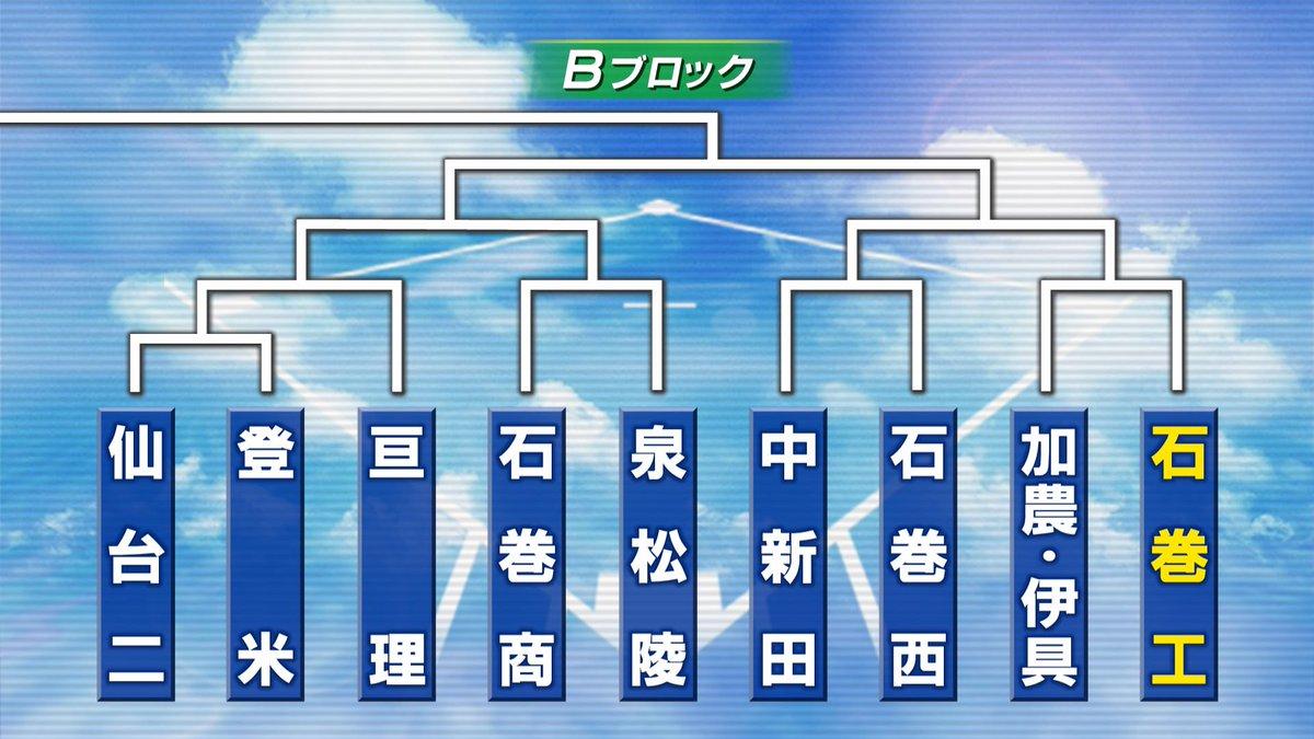 高校野球 宮城 - 毎日新聞 - mainichi.jp