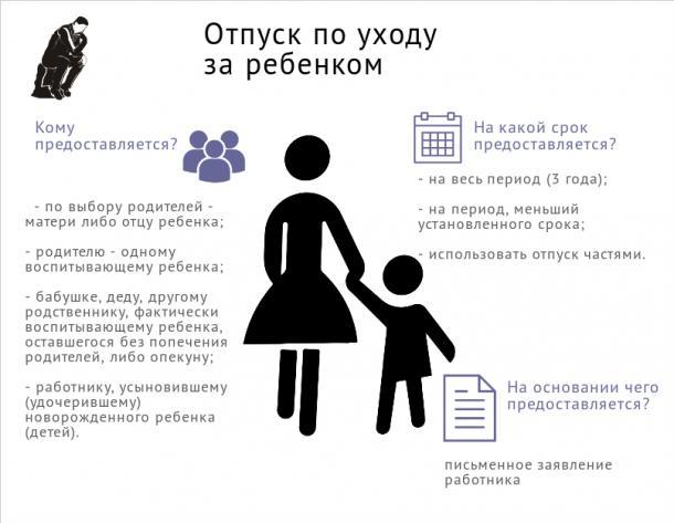 Измененея о вхождении отпуска по уходу за ребенком в льготный педстаж.