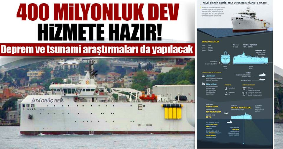 Milli sismik gemisi MTA Oruç Reis hizmetehazır https://t.co/7OYkmbXB5...