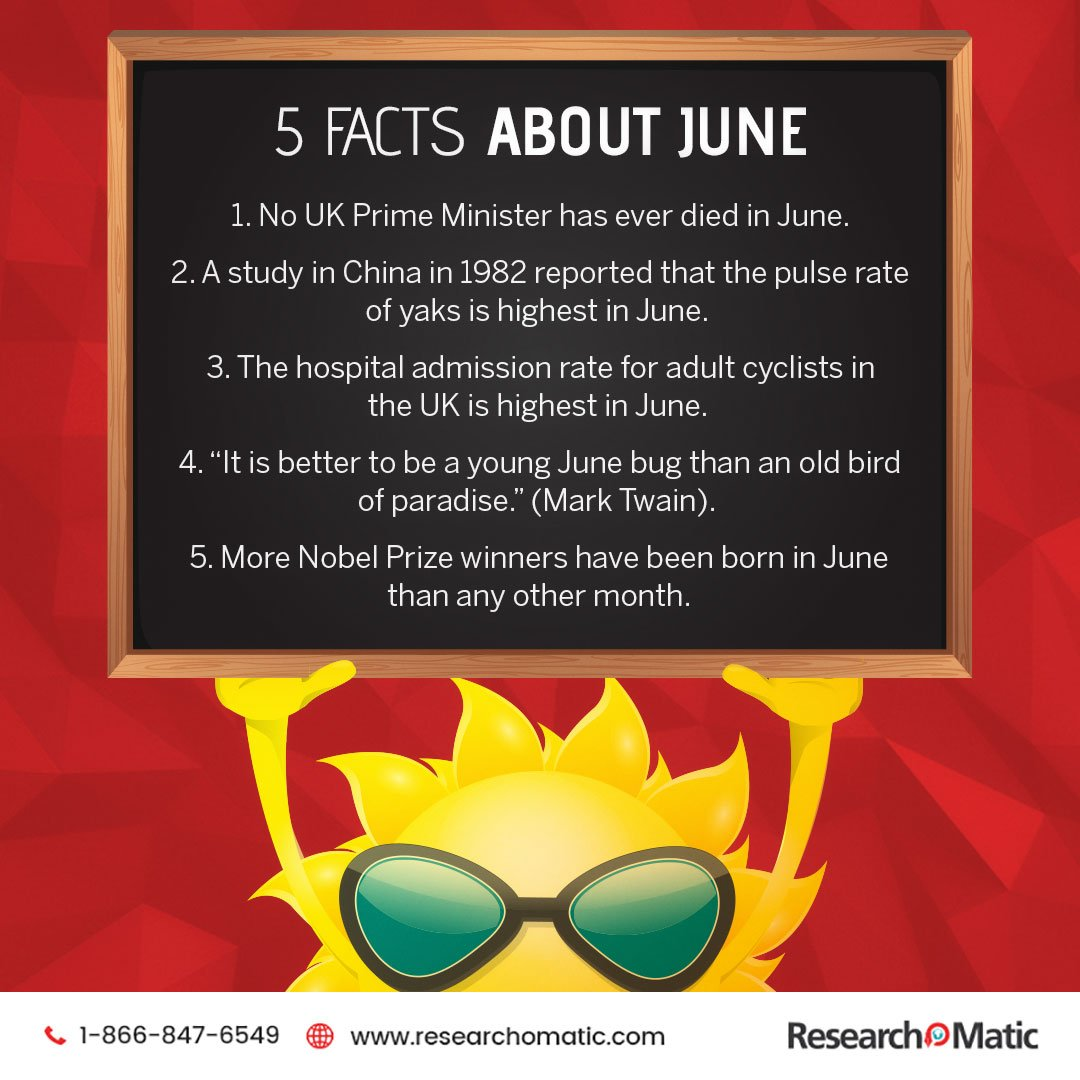 Some facts of the month of JUNE. Research with #Researchomatic <br>http://pic.twitter.com/RHCFOhqWxl