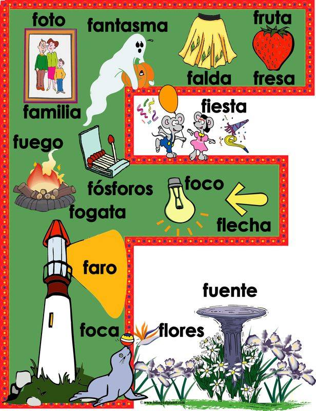 Spanish Online On Twitter Today We Will Learn Spanish Words That