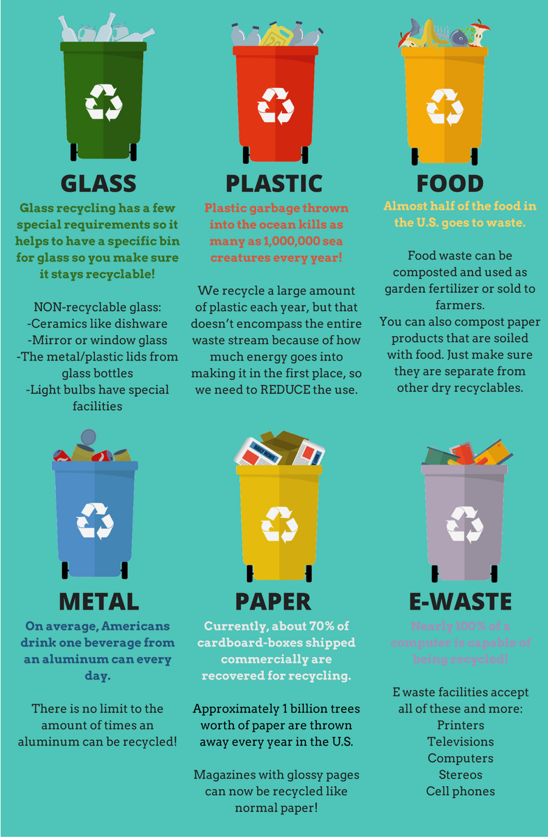 roots shoots on twitter read how students in lakewood co helped their community reduce waste and properly recycle unusual items