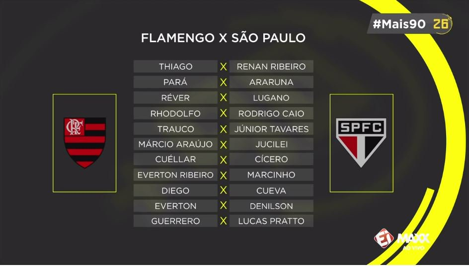 Mano a mano, quem tem o melhor time: São Paulo ou Flamengo? #Mais90 tá fazendo essa comparação, liga no EI MAXX!