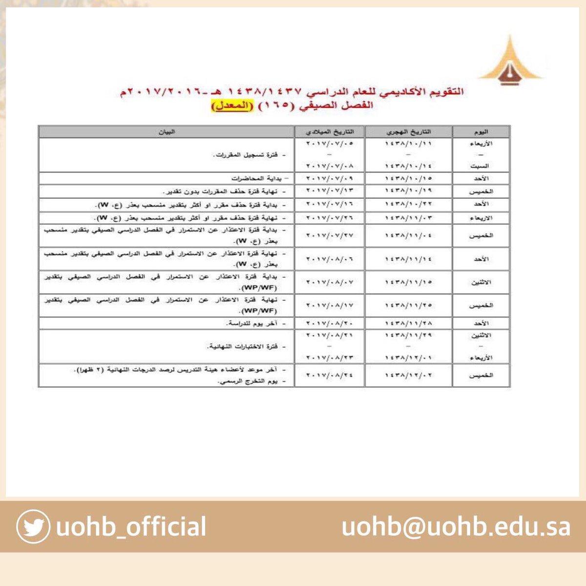 خلل تقني يؤخر تسليم وثائق الخريجات بجامعة حفر الباطن