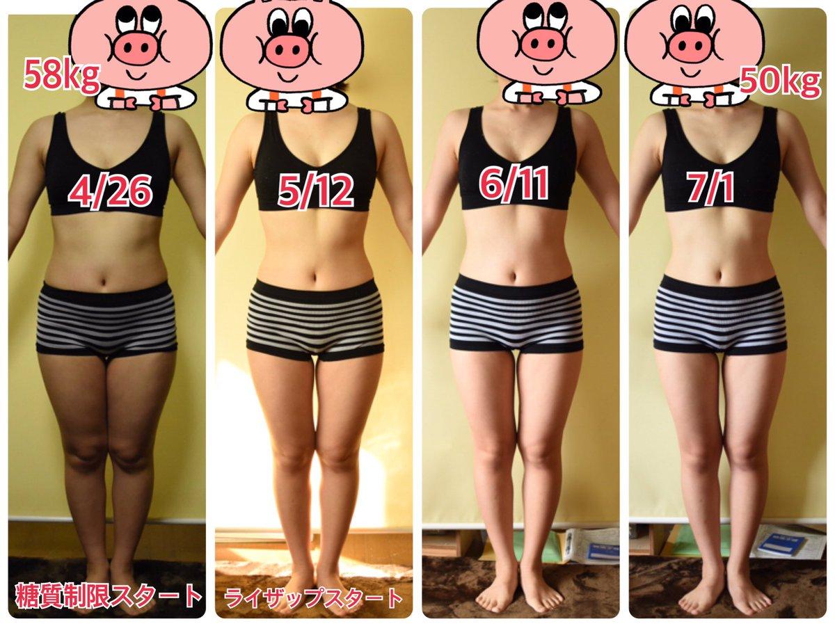 体 脂肪 率 を 下げる に は