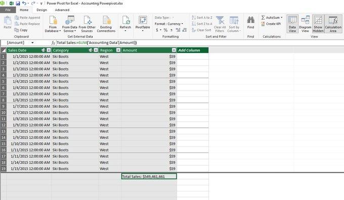 Tutorial de Power Pivot para Excel: Los Casos y Ejemplos más Usados