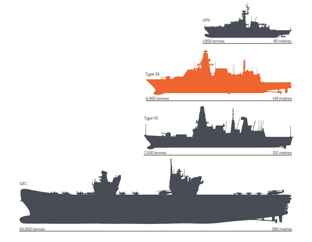 Royal Navy - Fleet Air Arm: News - Page 3 DDtRGn-XoAEvmYx