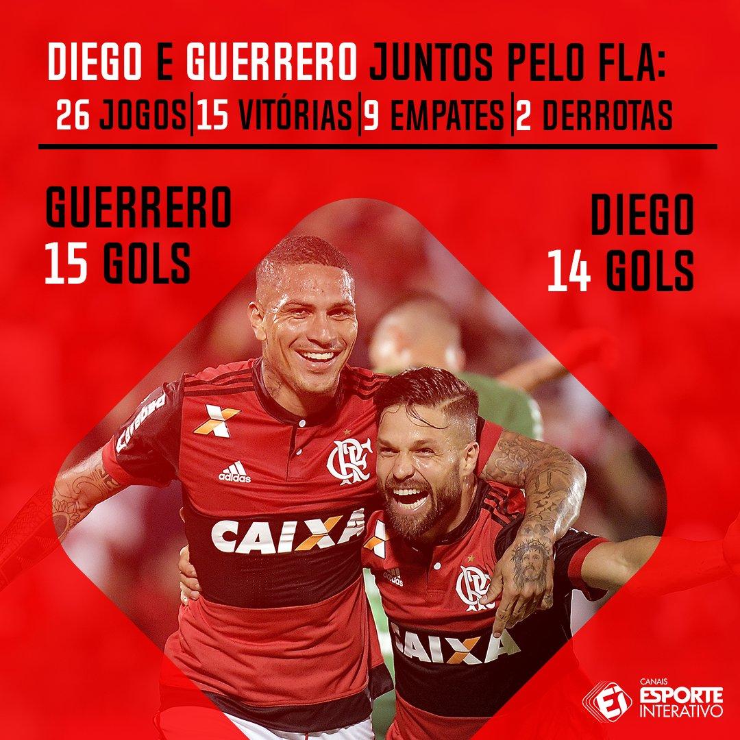 A dupla do @Flamengo tá voando!