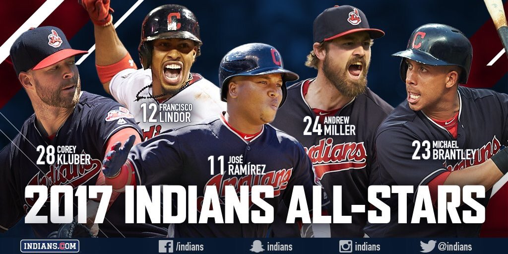 Well done @Indians https://t.co/G00f4ST08i