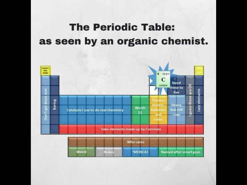 Sean elkins on twitter the periodic table as seen by an organic 654 pm 2 jul 2017 urtaz Choice Image