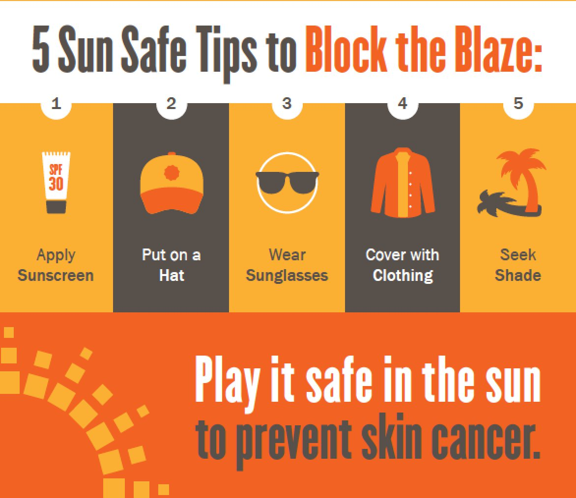Summer Sun Safety Tips   The 36th AVENUE