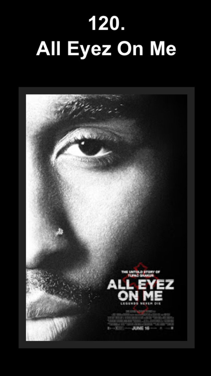120. All Eyez On Me    7/10 @alleyezmovie  The Tupac Biopic  … http://wa rningspoilersarecoming.blogspot.co.uk/2017/07/id-rat her-die-on-my-feet-than-live-on.html?m=1 &nbsp; …   #blog #movie #film #review #tupac #follow #FolloMe <br>http://pic.twitter.com/42LPE9IQOE