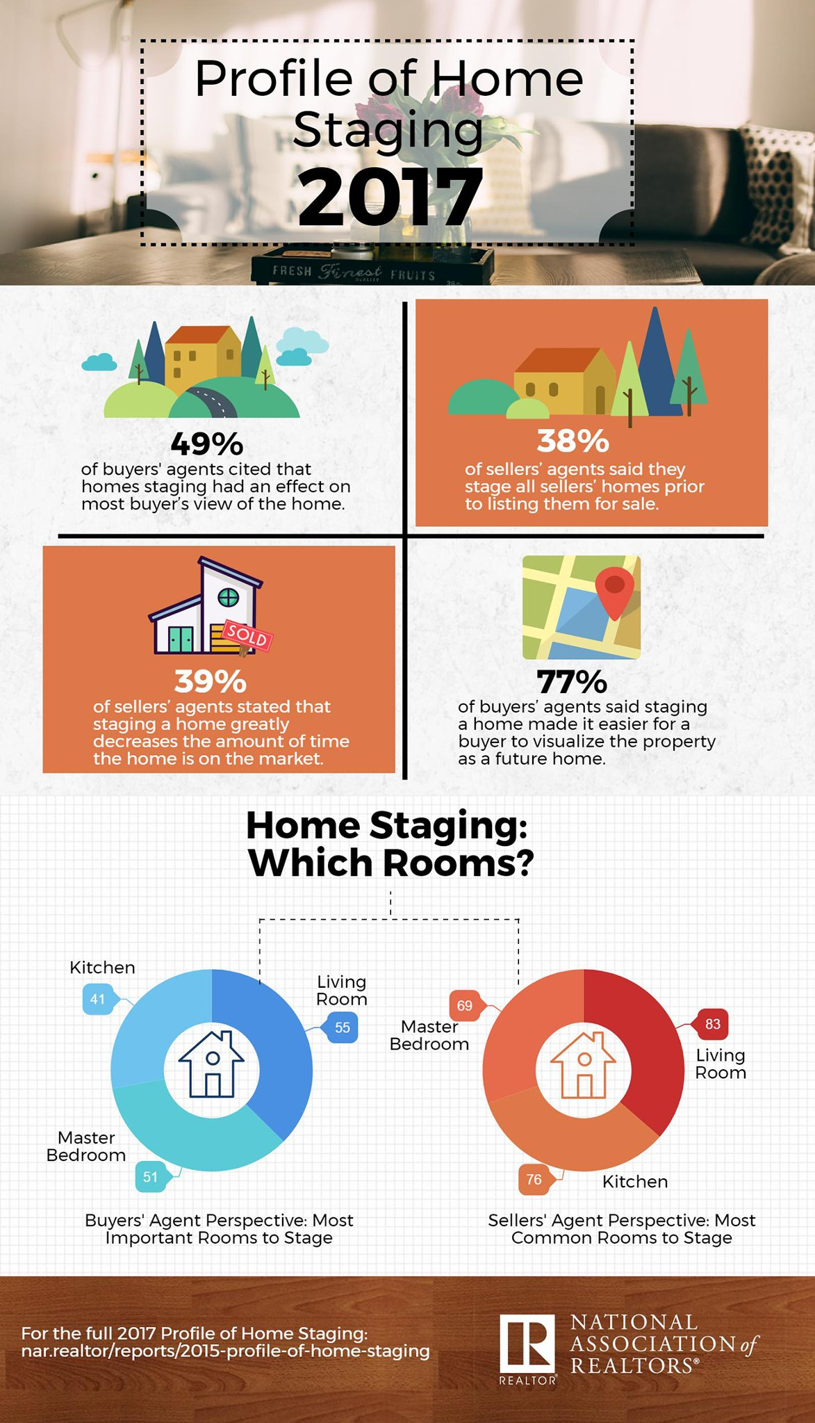 NAR Research on Twitter: \