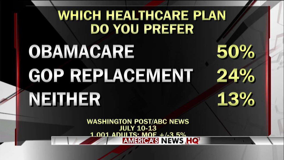 Poll: Which healthcare plan to you prefer?