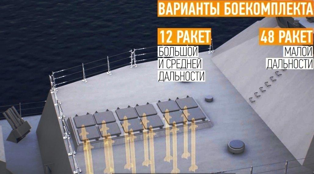 Poliment-Redut Naval Air Defense System - Page 7 DE6TXkuXoAAkpjz?format=jpg&name=medium