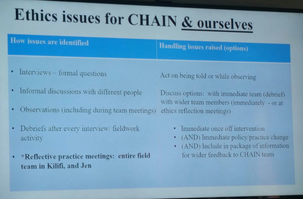 Highlighting ethics issues in the Chain child #malnutrition study in Kenya and on conducting that research #OGHB2017 <br>http://pic.twitter.com/vKpmCwIFNd