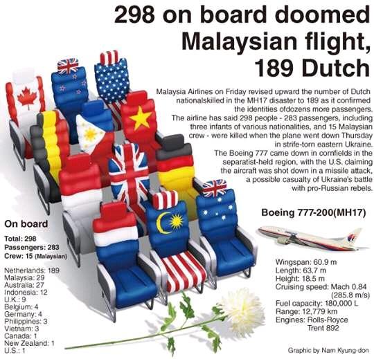 #MH17 #RIP #PrayForMH17 #NED #Dutch #stoprussianaggression #Putin Transfer to #TheHague #G7 #UK #USA  #EU #UnitedweStand #GER #ITA #FRA<br>http://pic.twitter.com/eEKKfDBxF8