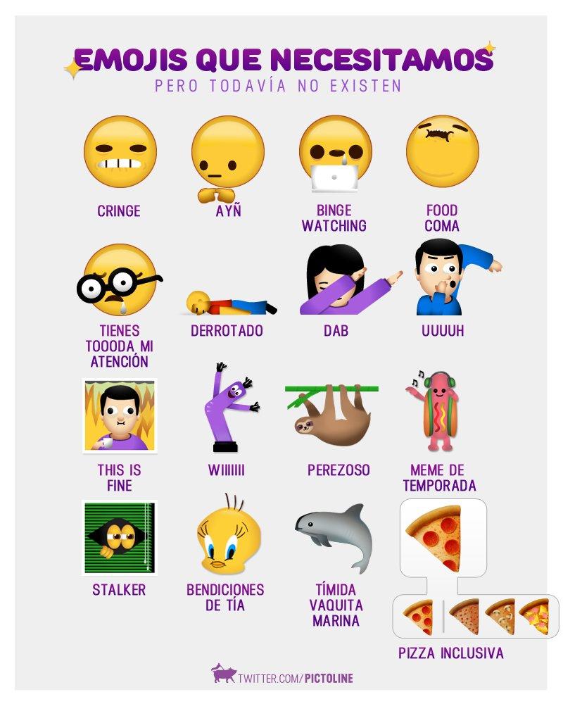 En el #WorldEmojiDay: algunos emojis que...