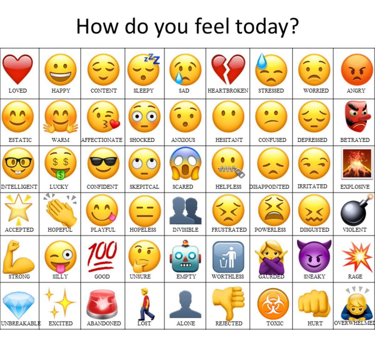 RT @InglaLondon: Happy #WorldEmojiDay! Which #emoji #describes you today? ☀️⛱🍦🌸🎷🎡🎬🎪🍹🛍🍽🥂💃  #learn #English #London https://t.co/erK5pP8nnV