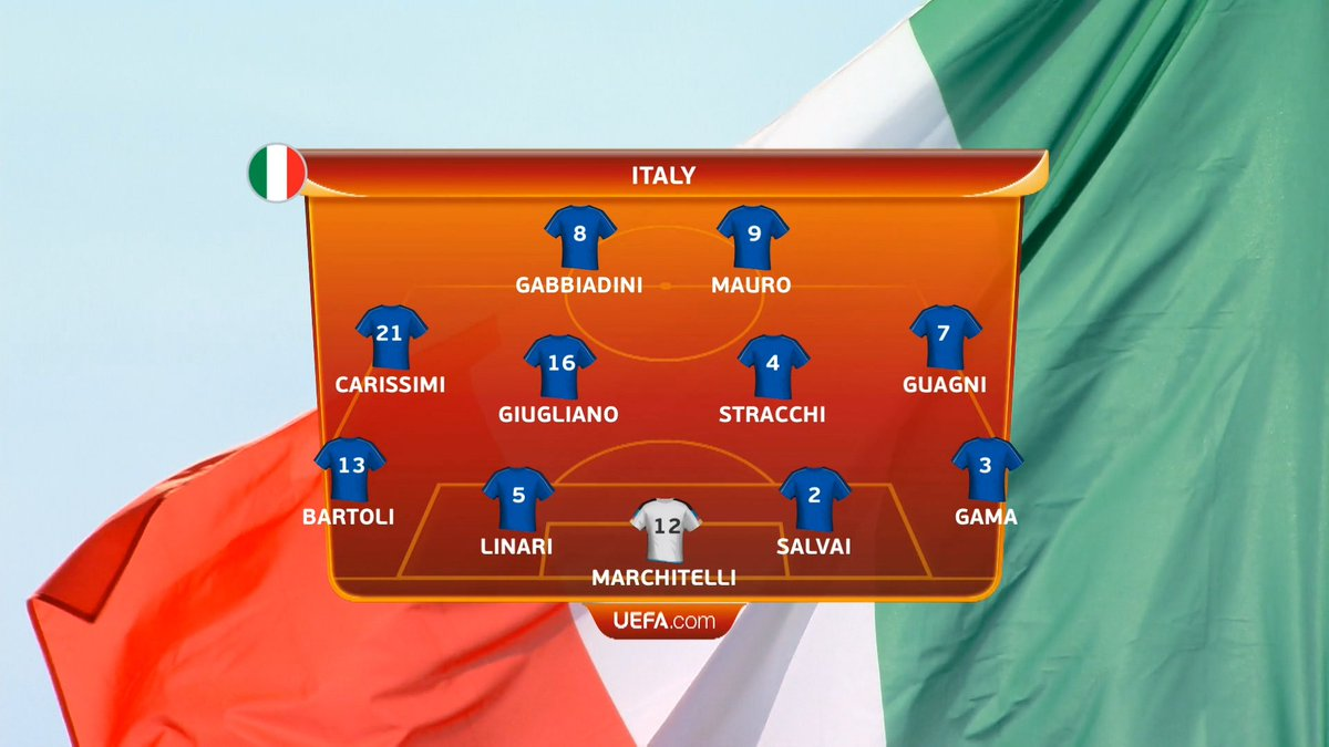Here's how @azzurri line up today...  Follow LIVE 👉 https://t.co/B5OL2...