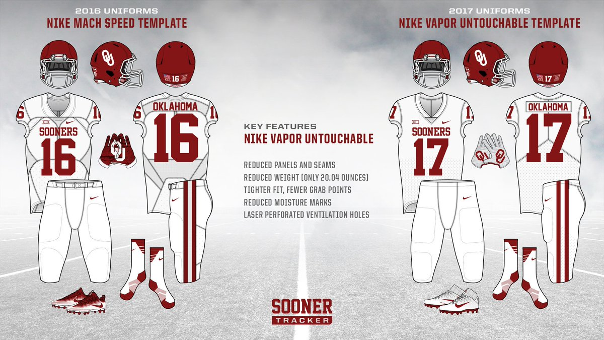 Ou Changing Uniforms For 2017