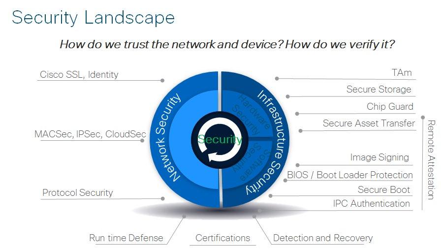 Cisco Data Center on Twitter: