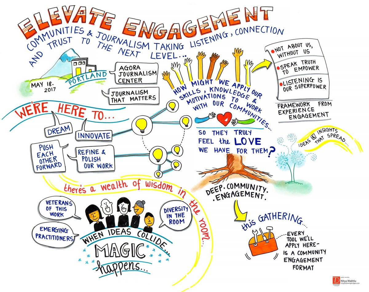 #pdxengage17 Check out the culmination of our work on behalf of an engaged journalism community of practice. <br>http://pic.twitter.com/QkRl2olvLH