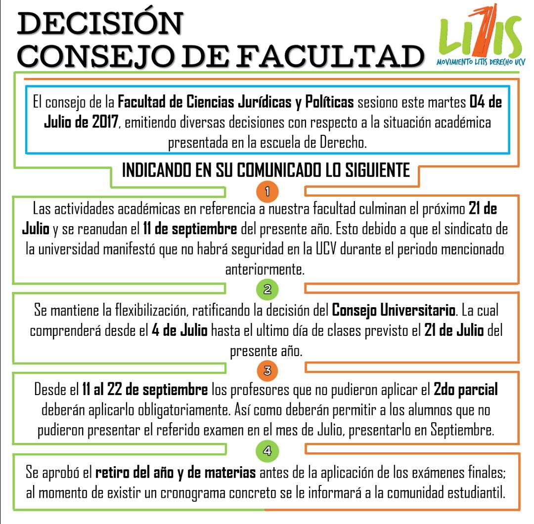 Excelente Estudiante Universitario Reanuda Cresta - Ejemplo De ...