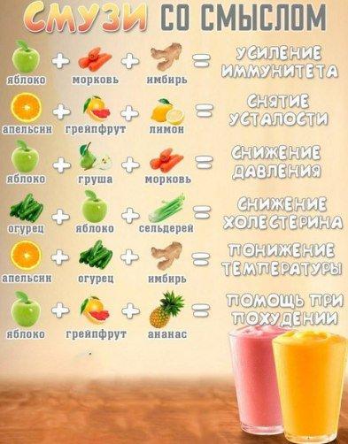 постные рецепты на каждый день