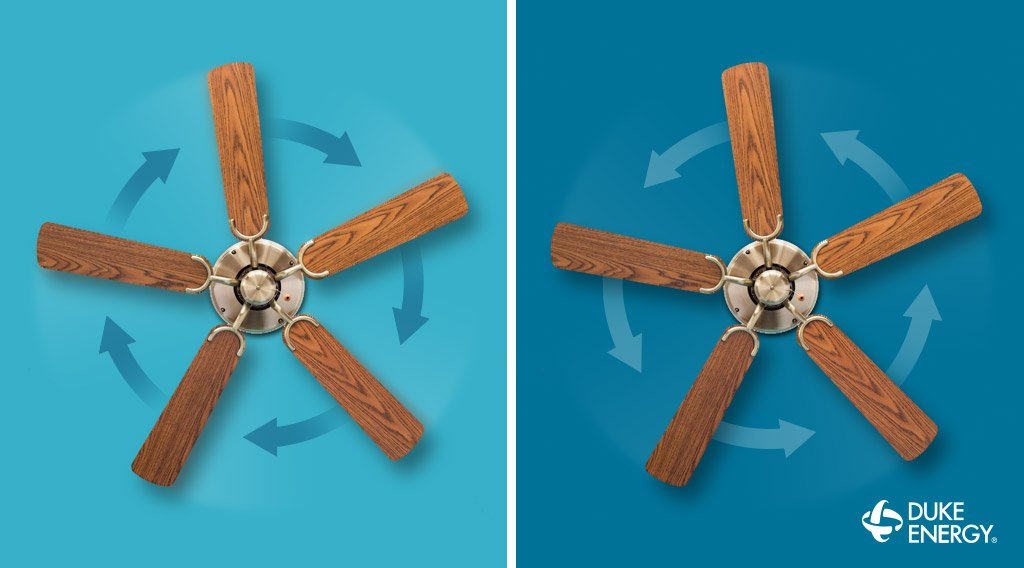 duke energy on twitter which direction should your ceiling fan rotate in the summer a counter. Black Bedroom Furniture Sets. Home Design Ideas