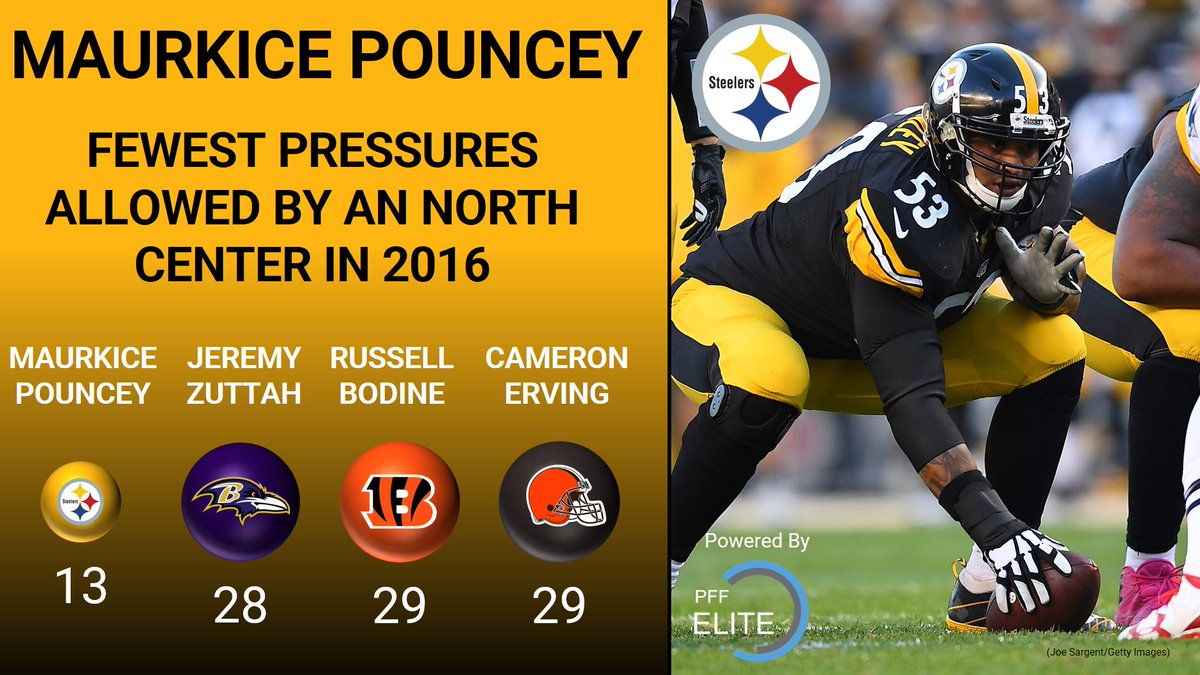 Pff On Twitter Maurkice Pouncey Anchors One Of The Most