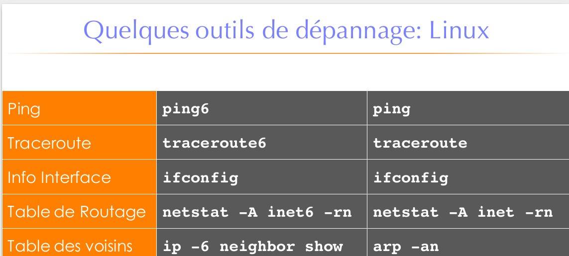 Quelques outils de dépannage #IPV6 sous #GNU #Linux  cc @AFRINICtraining  #Bamako #Mali https://t.co/I8MaZWebkB