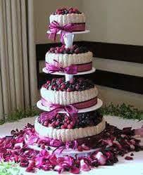 Happy birthday to you ranveer singh